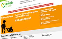 Agência CNM