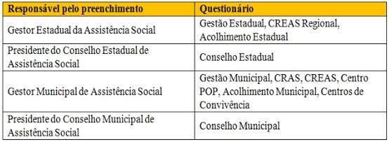 21092015_tabela_suas_2015_1