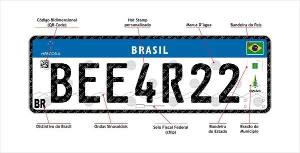 Itens de segurança da Placa do Mercosul - Divulgação