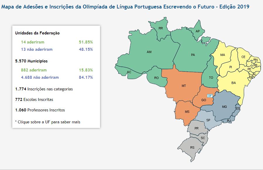olimpiada de portugues