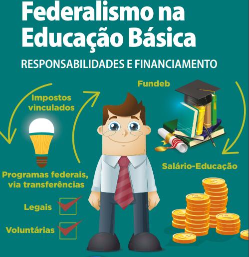 Cartilha que trata do Federalismo na Educação Básica está disponível na biblioteca digital da CNM