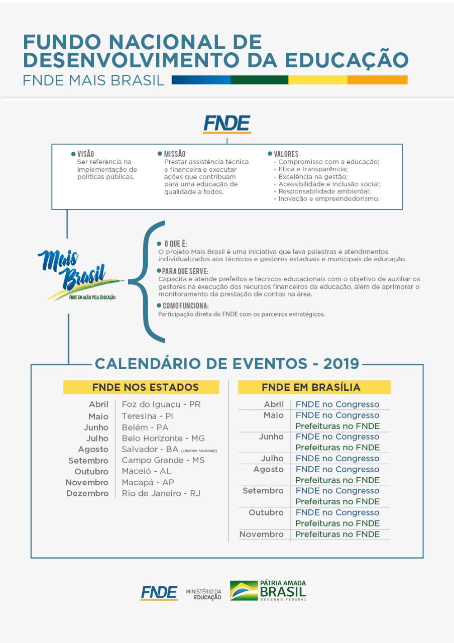 15042019 calendario FNDE nos municipios