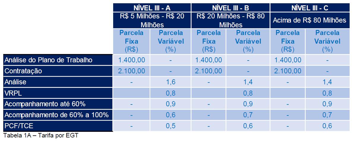 17122019 Tabela precos Caixa02
