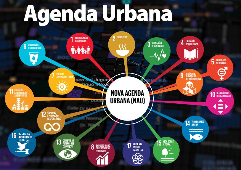 16072018 Nova Agenda Urbana