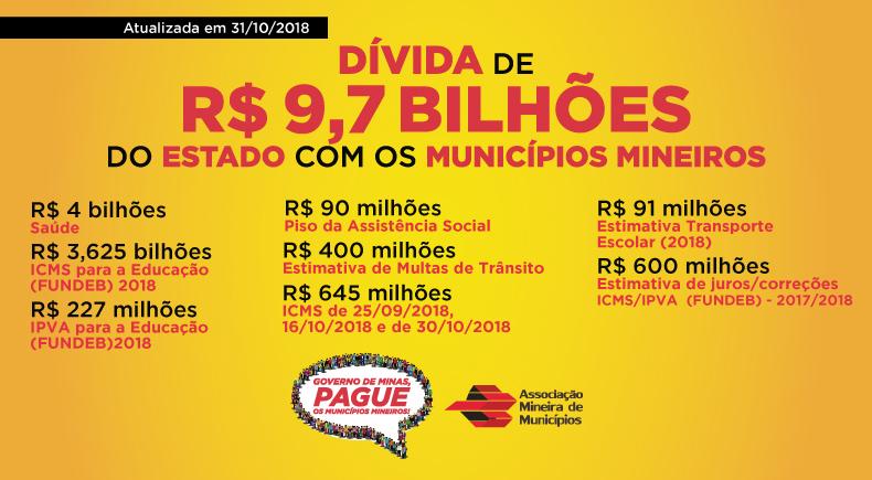 """""""Os Municípios estão mergulhados em dificuldades financeiras"""", afirma Aroldi sobre Minas"""