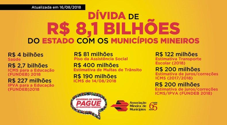Municípios mineiros protestam contra governo estadual por dívida de mais de R$ 8 bilhões