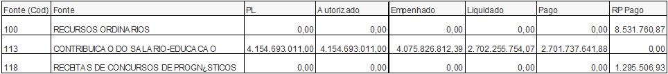 27082019 tabela 2